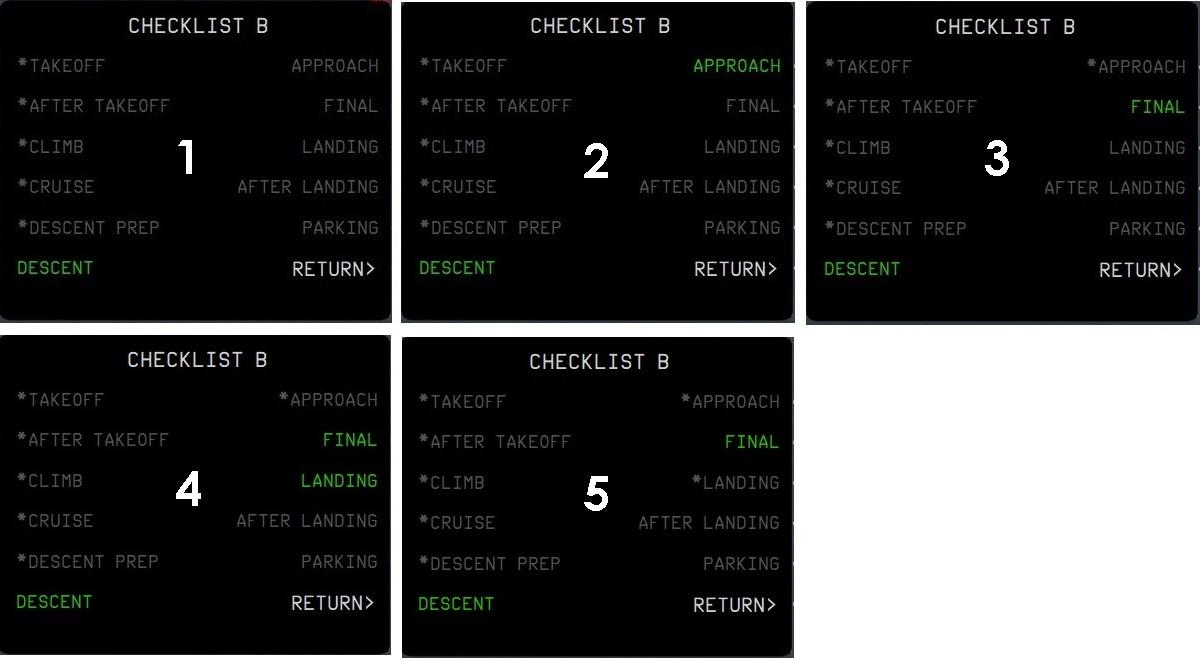 Checklist - failed after FINAL - Step by Step guide