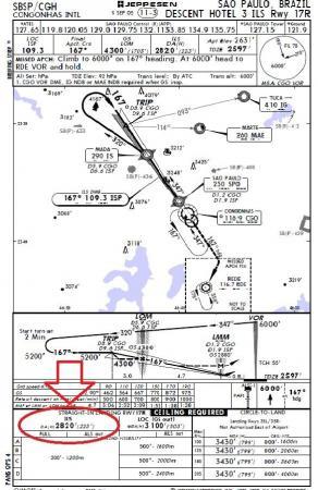 Aerosoft-JEPPESEN-SBSP-CATI-2820.jpg