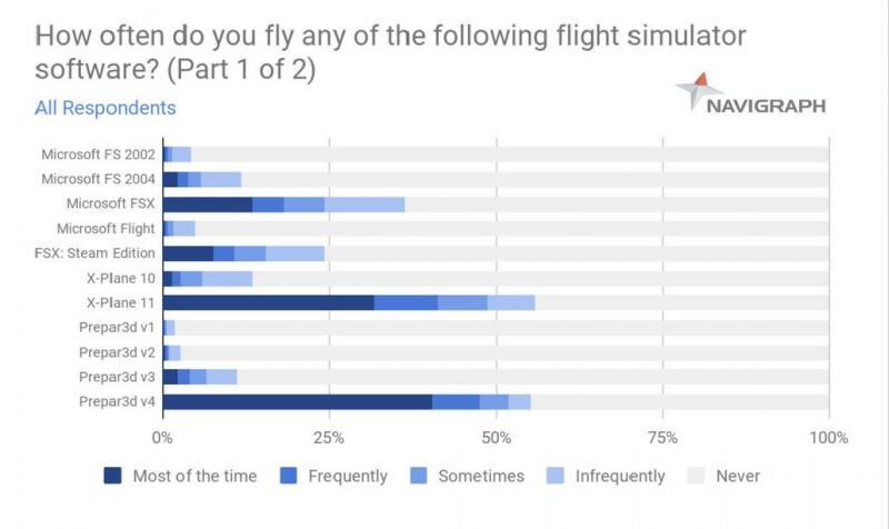 Aerosoft_Forum_181227_Annual_poll_2018_1.thumb.jpg.bfeef3686f354fe89c3ec744b2a1d2b4.jpg