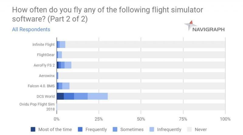 Aerosoft_Forum_181227_Annual_poll_2018_2.thumb.jpg.5f72fe4f85c8c64268ff69b7f035f46b.jpg