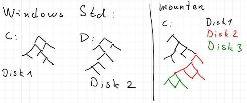 mount.thumb.JPG.fe05e61ebdd6ef65820d2f5658cfb828.JPG
